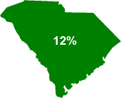 Tax Lien Sales South Carolina